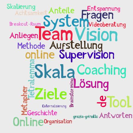 Analog, digital, virtuell…was heißt das in der Beratung?